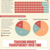 OBS2012-infographic