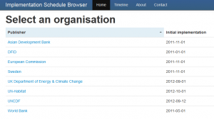 Initial Implementation: a selection of organisations